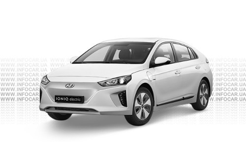 ����� IONIQ electric